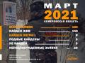 В Кузбассе за месяц 8 пропавших людей нашли мёртвыми